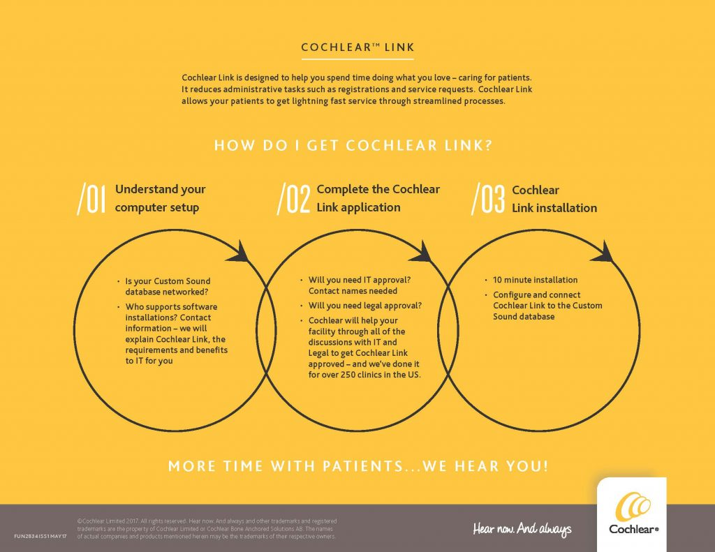 Cochlear Link in 3 easy steps